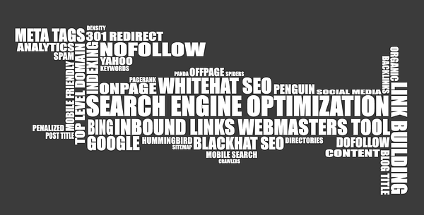 Top 5 Qualities Required to Select a SEO Company