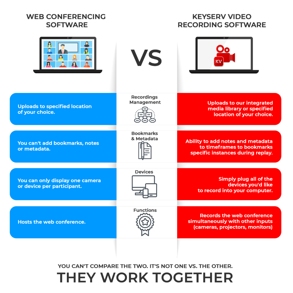 3 Ways KEYSERV Video Works with Zoom to Create a Seamless Recording Experience